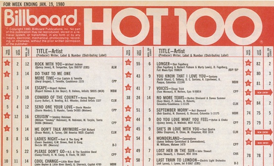 michael jackson on track for more billboard chart records